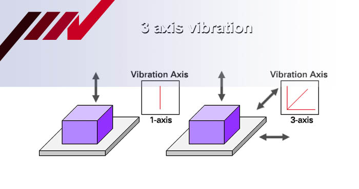 3-axis vibration test system